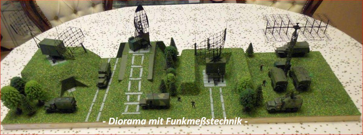 Diorama Mit Funkmesstechnik